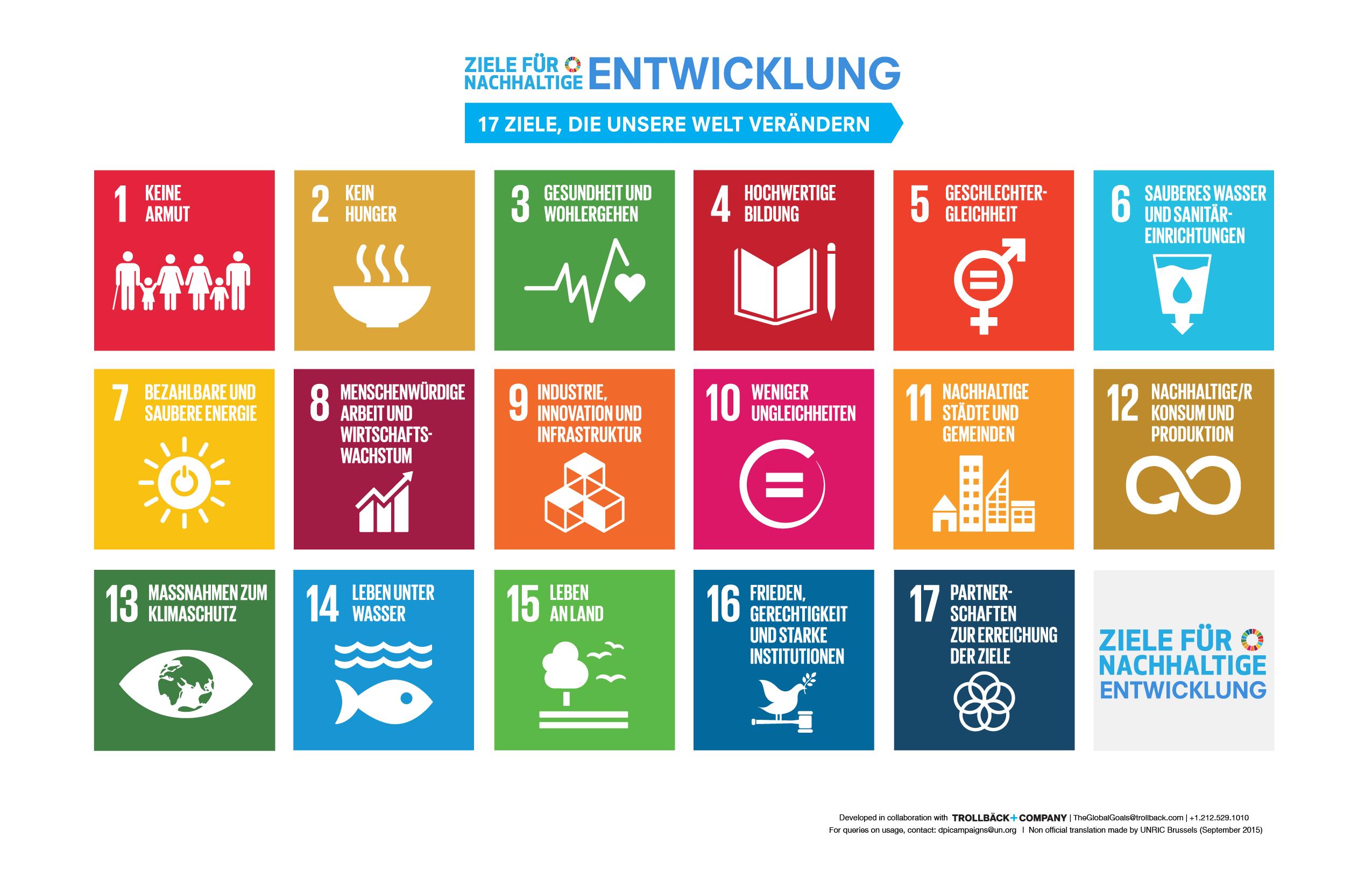 Vereinte Nationen: Übersicht aller 17 Ziele ©Vereinte Nationen