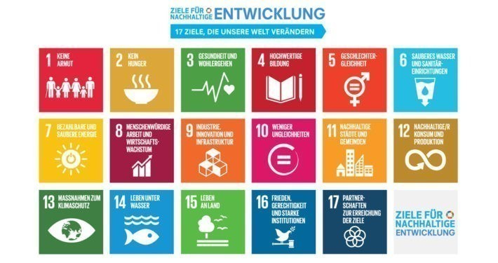 Die 17 nachhaltigen Entwicklungsziele der Vereinten Nationen._©Vereinte Nationen