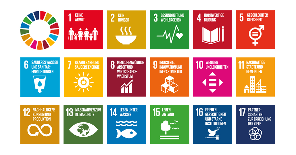 Nachhaltige Entwicklungsziele (SDG)