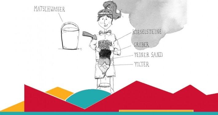 """Schulaktion starten: Schüler*innen der Grundschule in Brandenburg gestalten eine Projektwoche zum Thema """"Zuhause ist überall""""_©GEMEINSAM FÜR AFRIKA"""